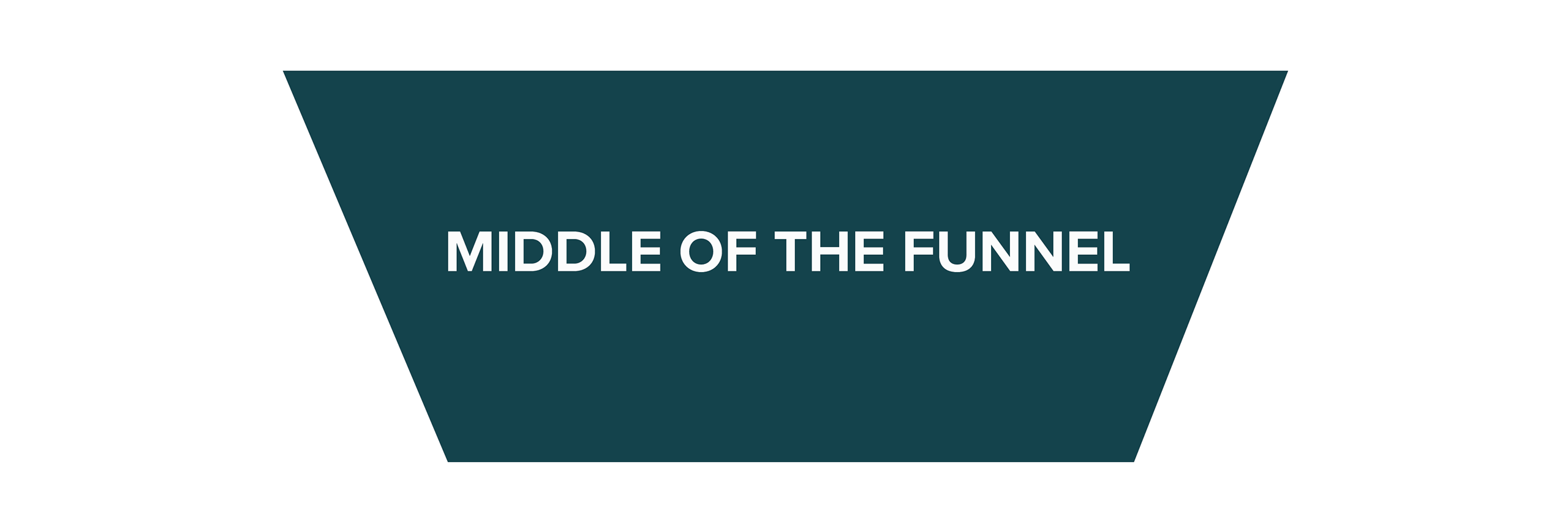 middle of the funnel for finance marketing
