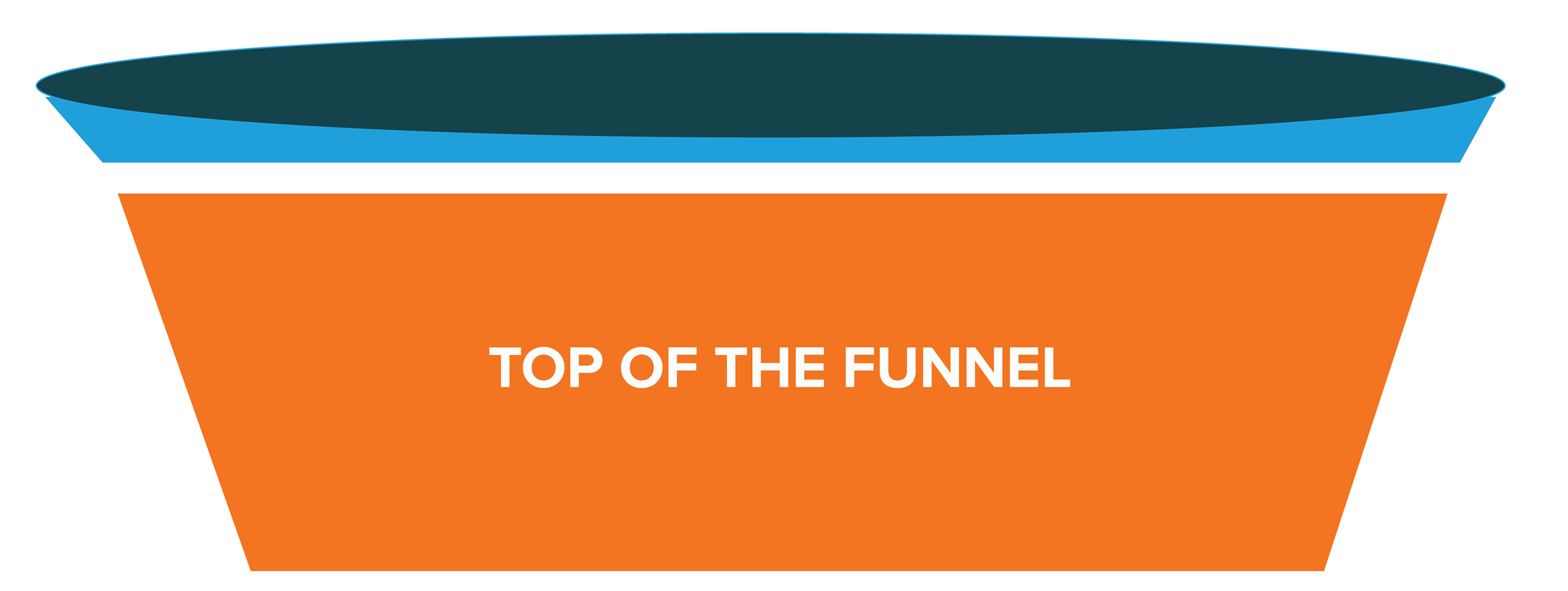 finance marketing - top of the funnel