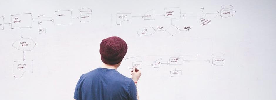 Financial marketing agency capabilities