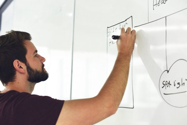 Man planning out financial lead generation on a whiteboard